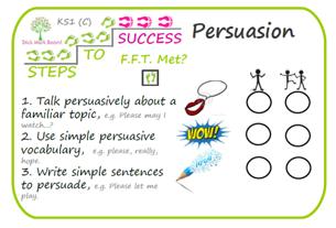 success criteria for persuasive writing Success criteria persuasive writing success criteria persuasive writing pinterest esplora queste idee e molte altre success criteria persuasive writing.